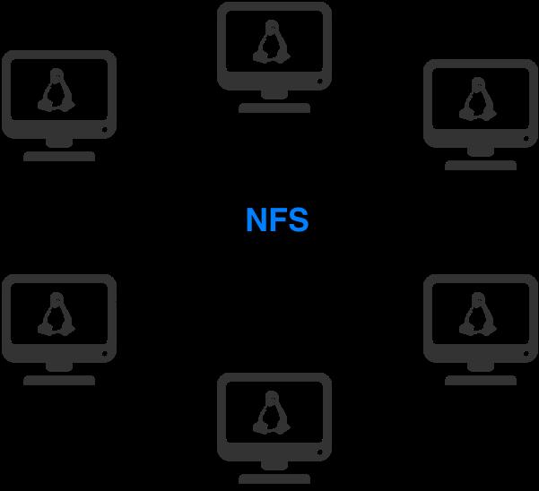 Understanding NFS Caching | Avid Andrew